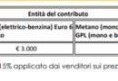 REGIONE Emilia Romagna, contributo rottamazione anche per metano e gpl